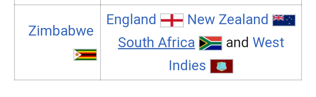We are not playing against these team in this cwc super league
